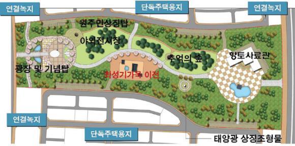 테마광장·가로 만들어 지역정체성 강조 3