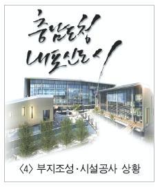 면적 995만㎡(300만평)…충남개발공사와 LH 분담 시행 1
