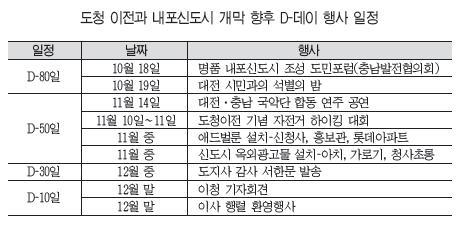 일흔살 소나무·예순살 배롱나무 내포行 3