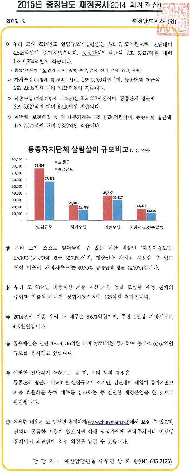 2015년 충청남도 재정공시(2014 회계 결산)