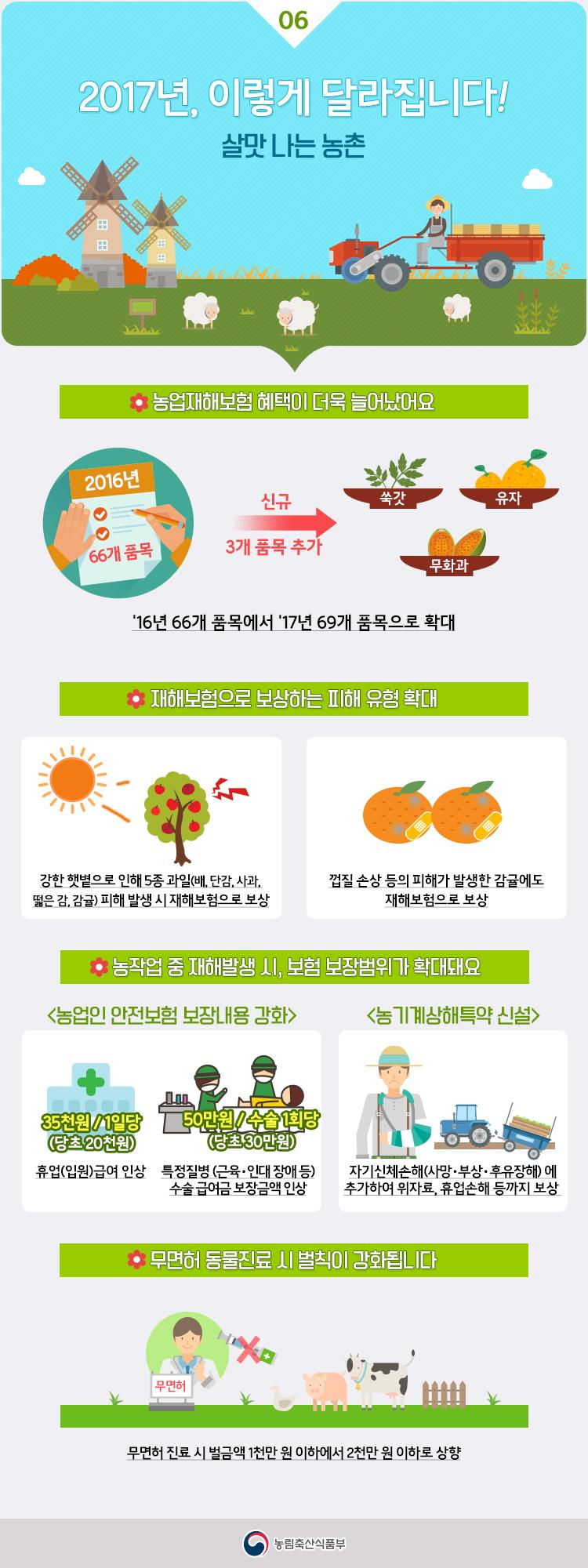 [농림축산식품부] 2017년 달라지는 제도 이미지 6