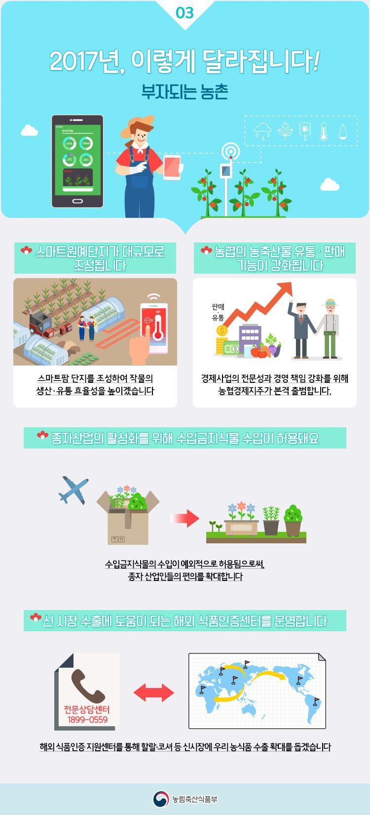[농림축산식품부] 2017년 달라지는 제도 이미지 3