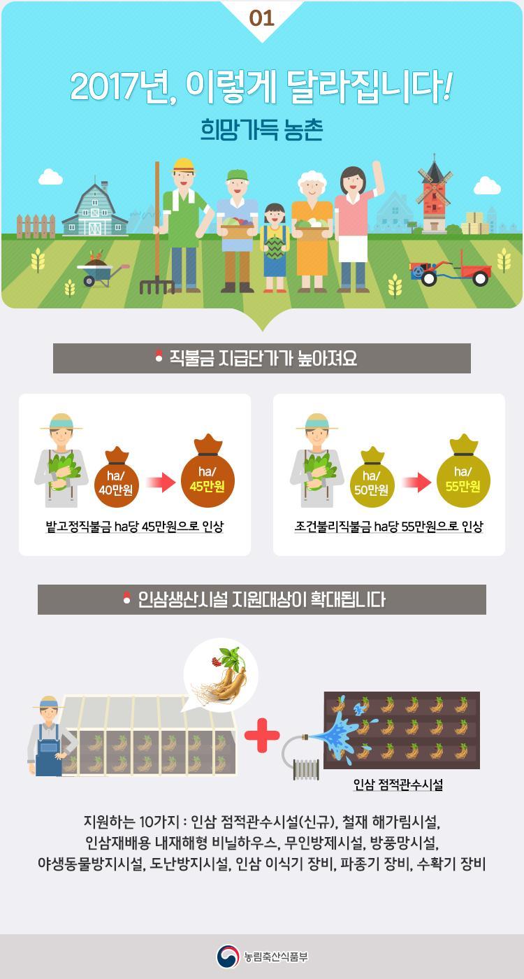 [농림축산식품부] 2017년 달라지는 제도 이미지 1