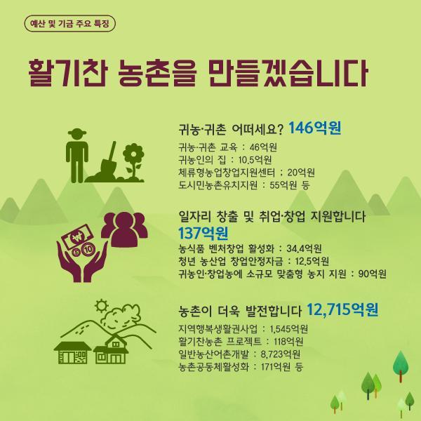 [농림축산식품부] 2017년 농림축산식품부 예산안. 활기찬 농촌을 지원합니다. 이미지 7