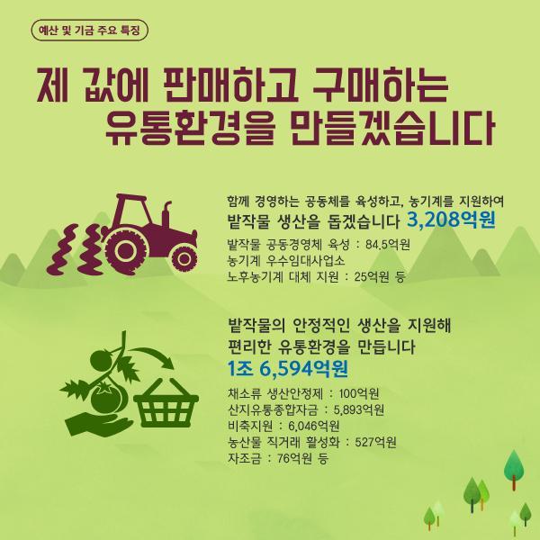 [농림축산식품부] 2017년 농림축산식품부 예산안. 활기찬 농촌을 지원합니다. 이미지 6