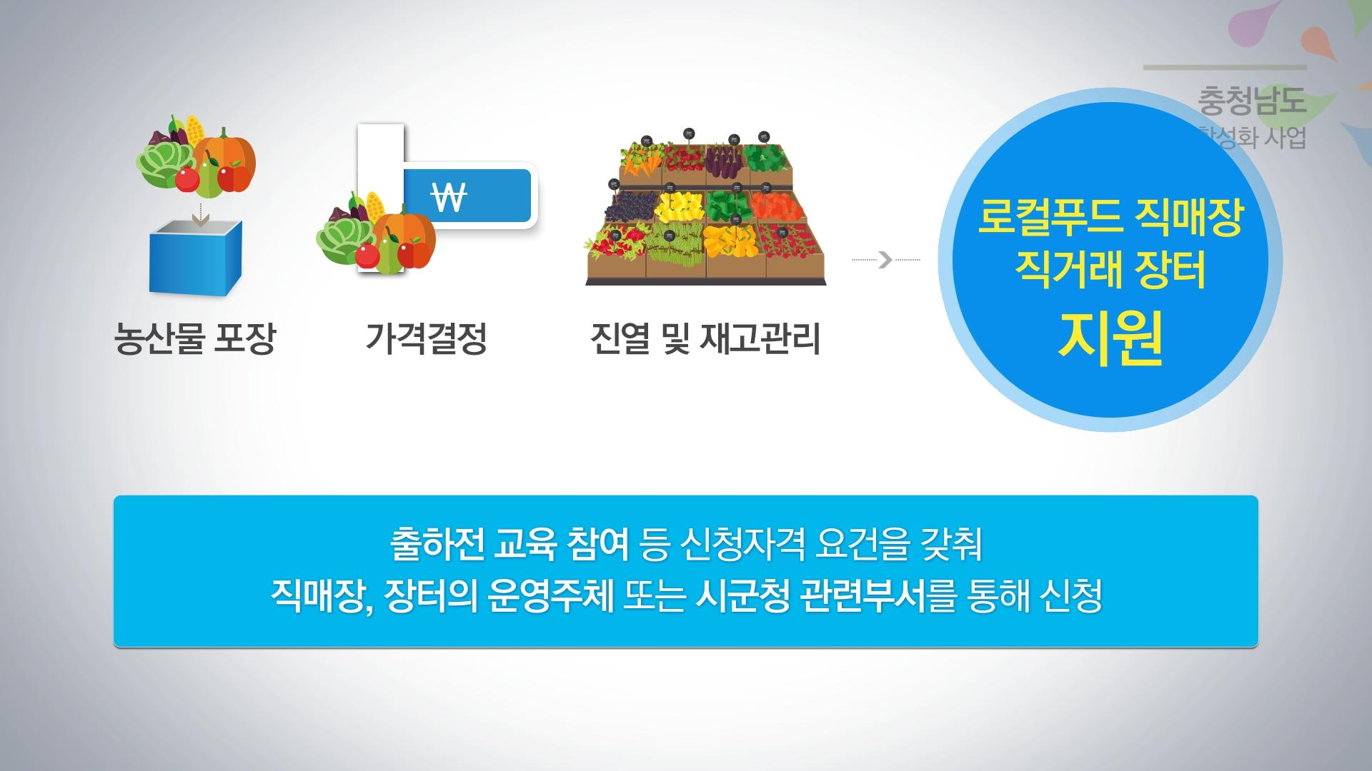 2017년 3농혁신 주요정책 이미지 4